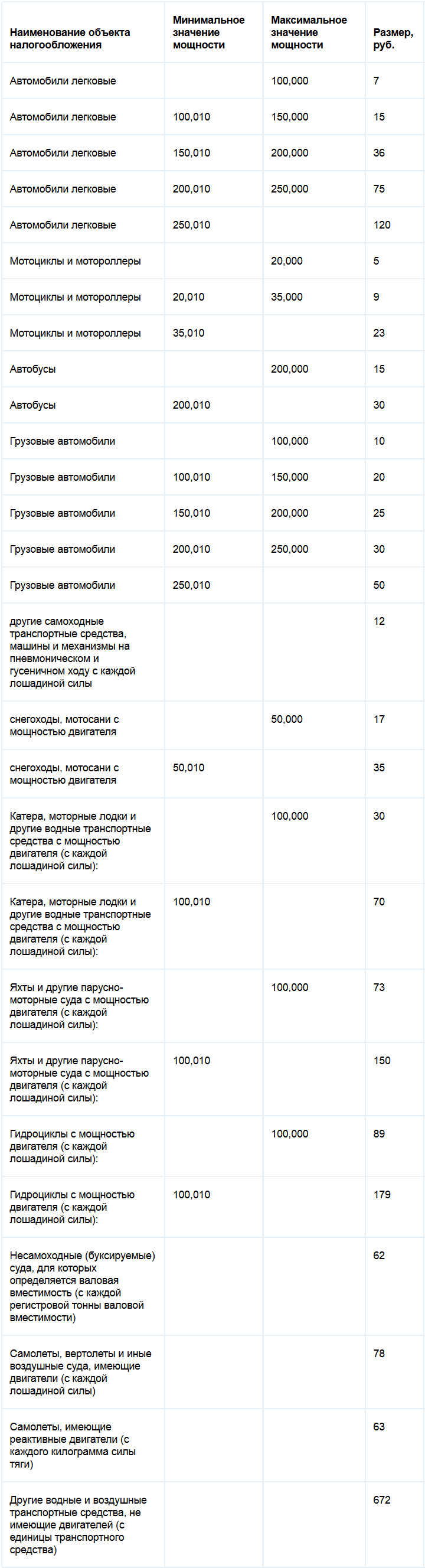 Ставки по транспортному налогу карелия конкурс прогнозов на спорт фм