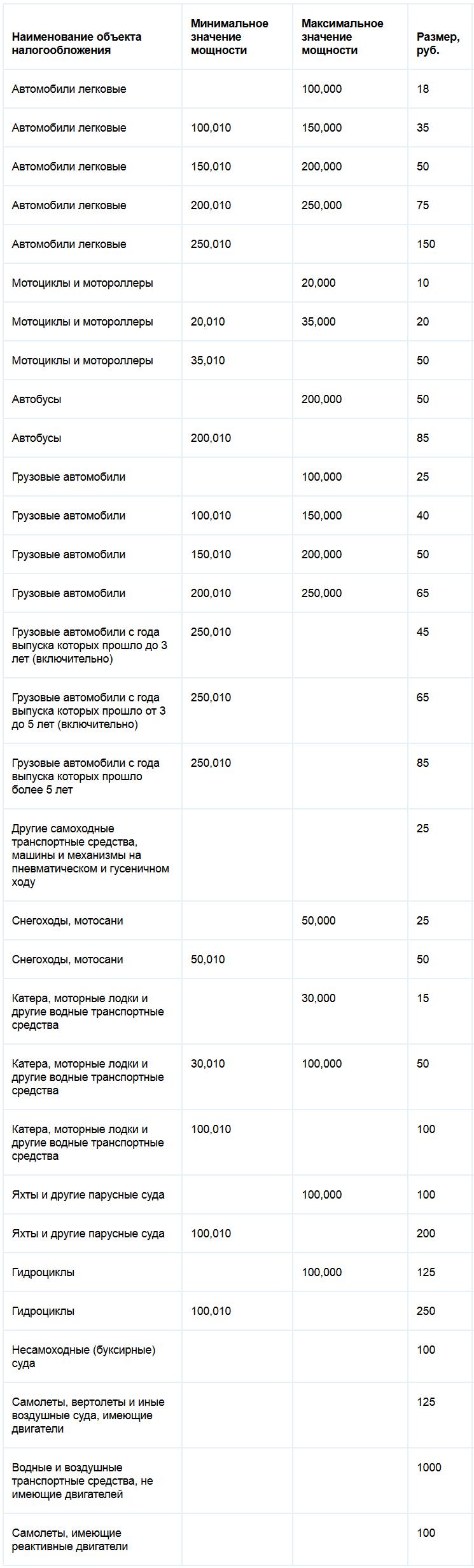 Льготы пенсионерам в москве в 2016 году за капремонт