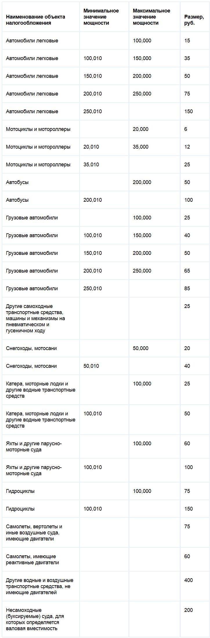 Компенсации пенсии военным пенсионерам