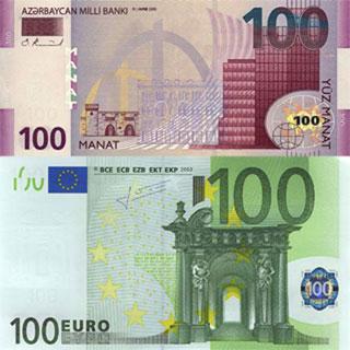Калькулятор курса азербайджанского маната к евро