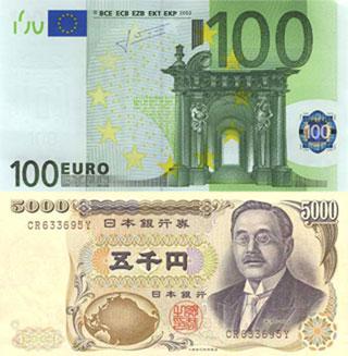 Калькулятор курса евро к йене