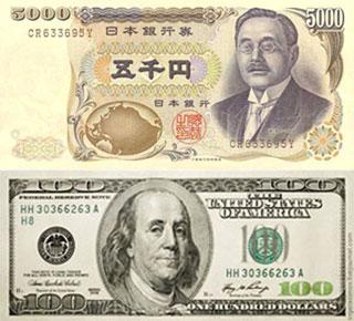 Калькулятор курса японской йены к доллару